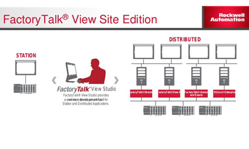 FACTORYTALK VIEW SE Image